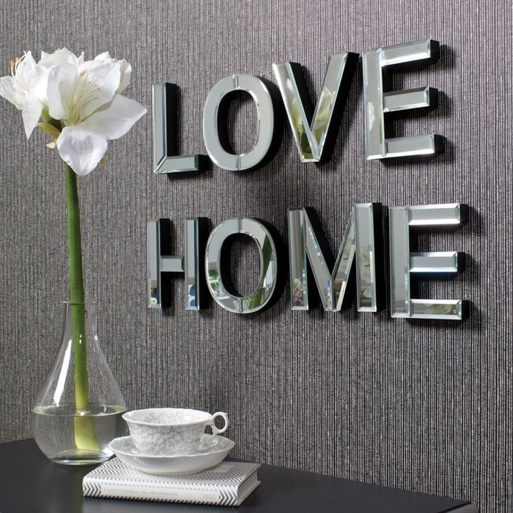 Home Decor Wall Letters : What about home decorating ideas with letters decoration y
