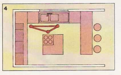 planning Kitchen layout ideas