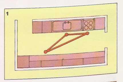 L-shaped Kitchen layout ideas