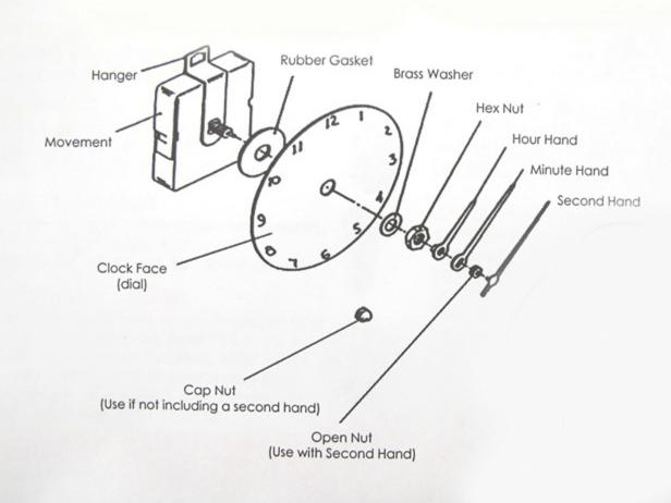 How to DIY a clock instructions