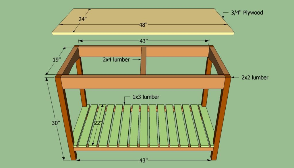 diy kitchen island plan
