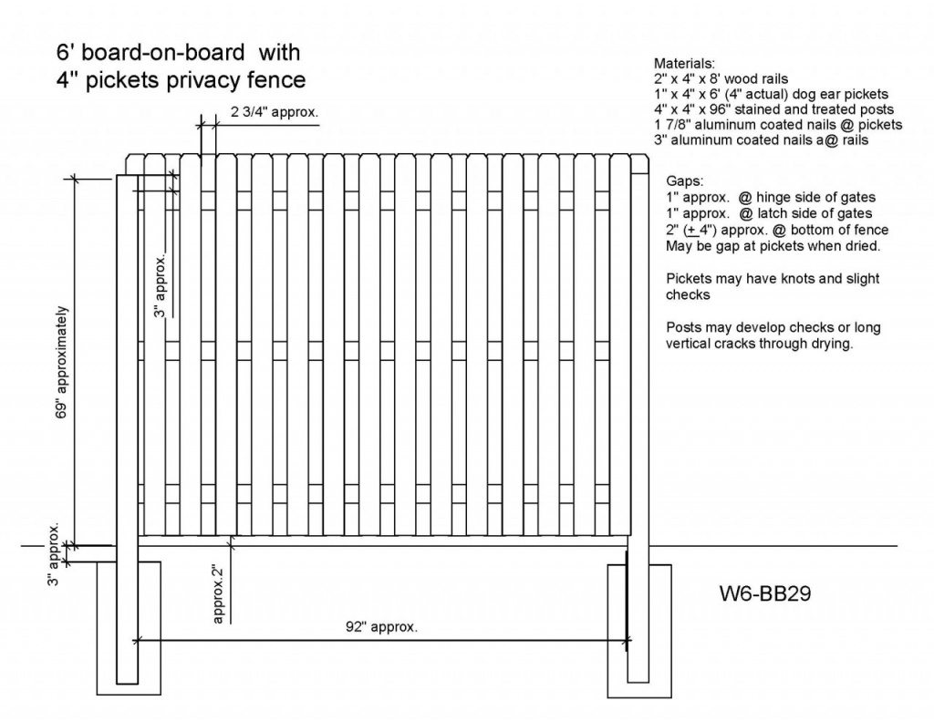 DIY fence designs - DIY fence plans