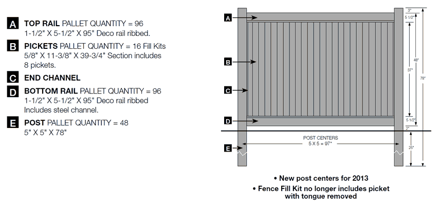 fencing plans and ideas